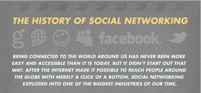 histoire-réseaux-sociaux-small