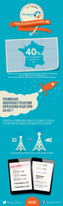 Infographie 4G Bouygues Telecom