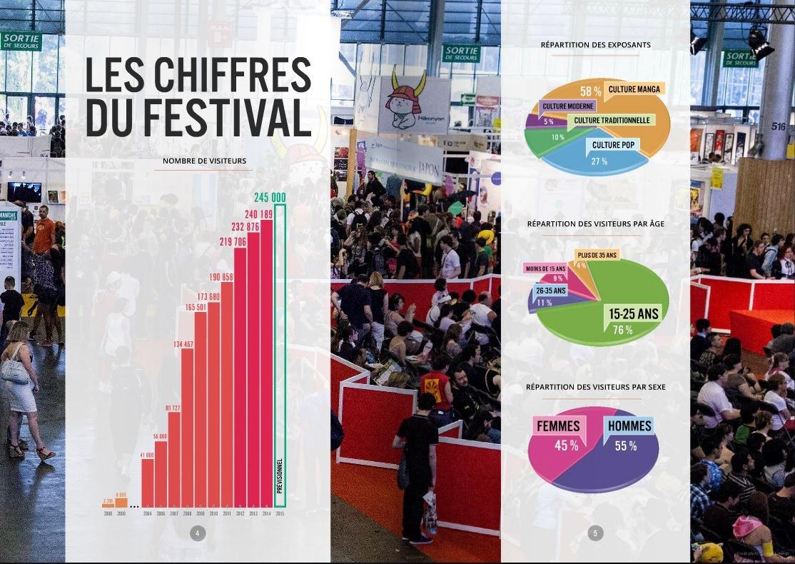 Compte rendu Japan Expo 2015 Julsa.FR (76)