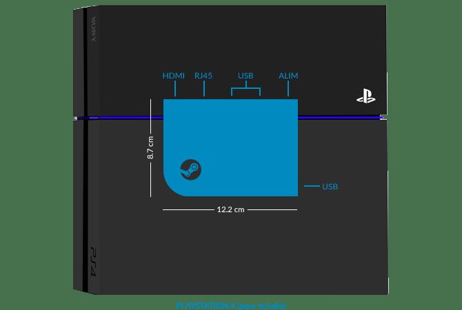 Par rapport à la PS4 pour l'échelle