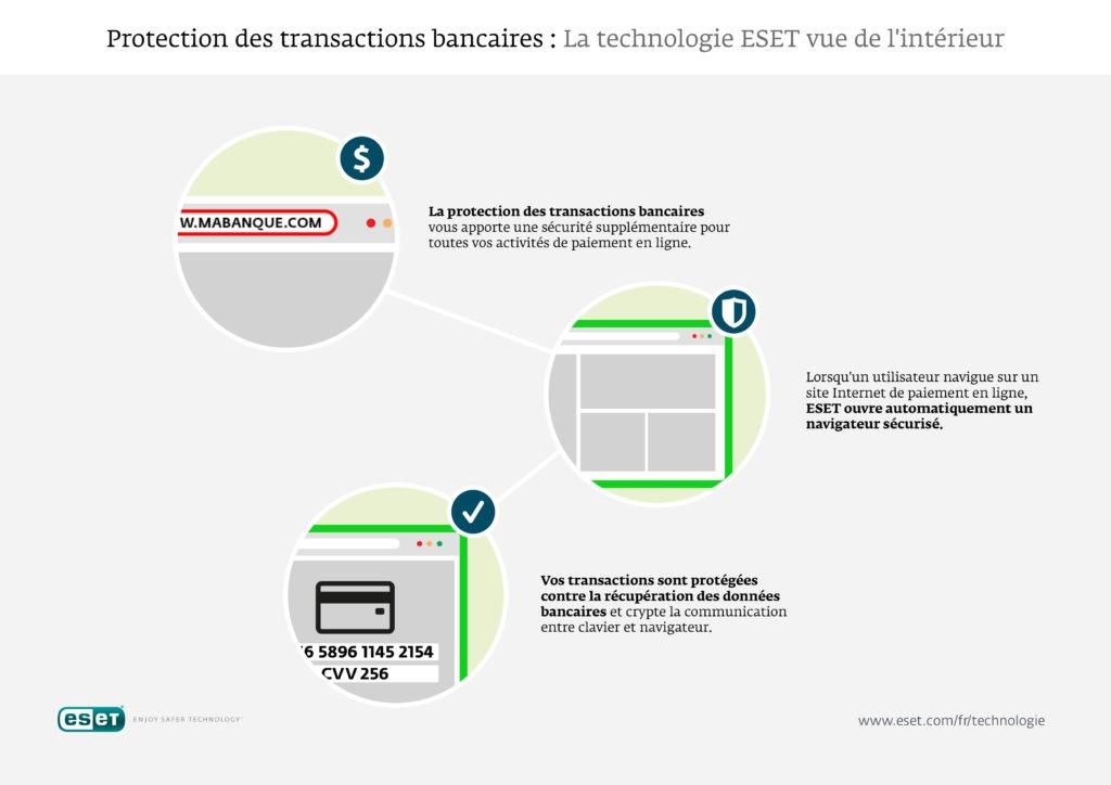 FR_Infographie_Transaction_Bancaire