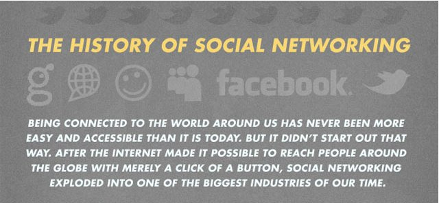 Infographie : L'histoire des réseaux sociaux