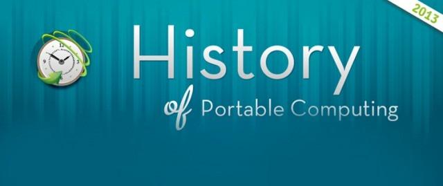Infographie : L'histoire des ordinateurs portables