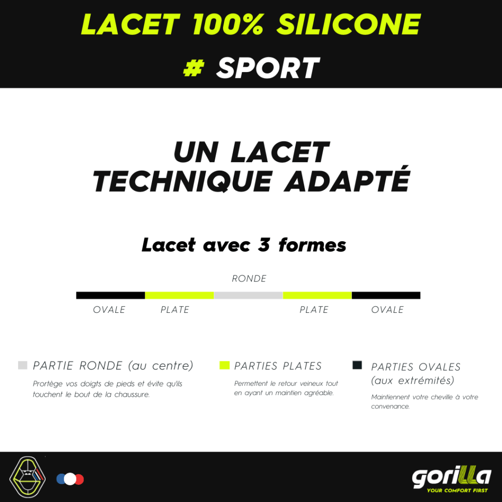 Lacets silicone sport